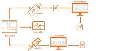 SW k EKG Cardioline EasyApp - 3