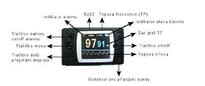 Stolní pulzní oxymetr Contec CMS-60C - 4