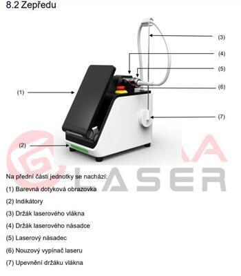 Vysokovýkonný HILT laser Firelas Gigaa, 4 vlnové dĺžky - 5