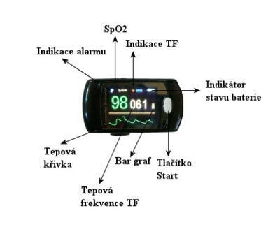 Prstový pulzní oxymetr Contec CMS-50E  - 5