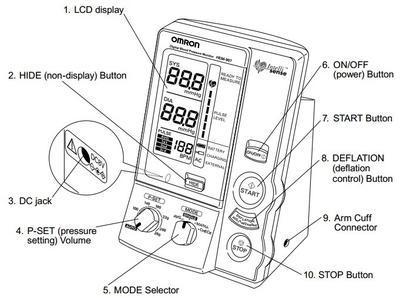 Elektronický tlakoměr Omron 907 - 5